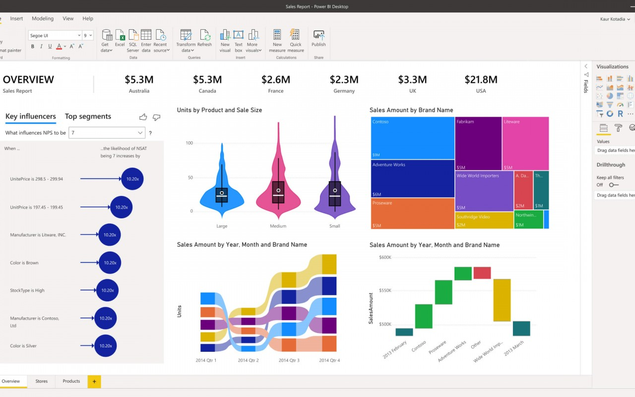 Excel'de Veri Analizi ve Power BI